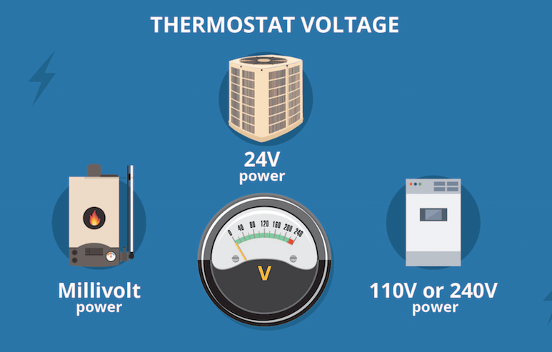 3 types voltage thermostats