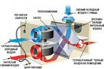 Рекуперация что это – Рекуператор воздуха — что это такое, принцип работы и его виды, плюсы и минусы