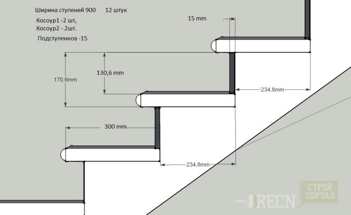 Крыльцо чертеж – чертеж, конструкция крыльца, расчет размера высоты ступеней для наружной лестницы, как оригинально оформить готовую входную площадку перед домом сайдинговым покрытием или террасной доской, фото