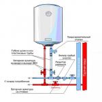 Как работает водонагреватель накопительный – Устройство и принцип работы бойлера для нагрева воды: как работает накопительный водонагреватель