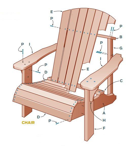 Конструкции кресел из дерева – чертежи деревянных моделей с подлокотниками и из фанеры