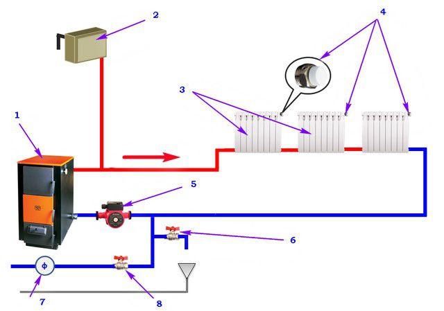 Отопительная система ленинградка – Система отопления ленинградка — достоинства, недостатки и возможности модернизации.
