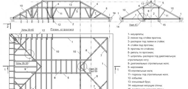 Схема крыши четырехскатной – чертеж, проект, схема и план стропил вальмовой крыши