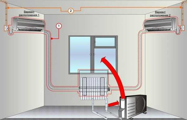 Форум по установке кондиционера в квартире форд транзит установка кондиционера